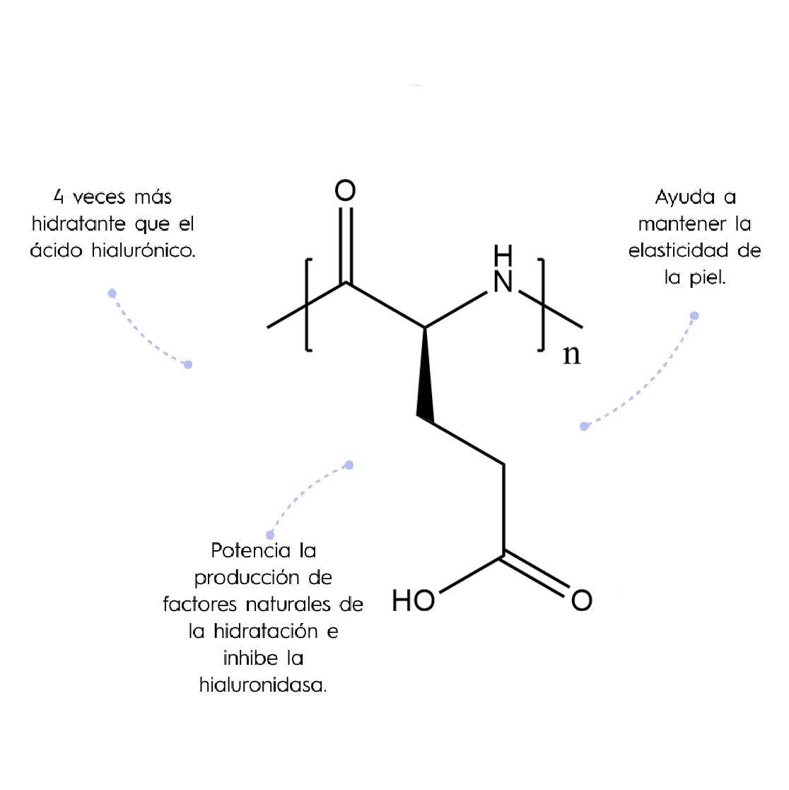 imagen de ácido poliglumatico biomimetic